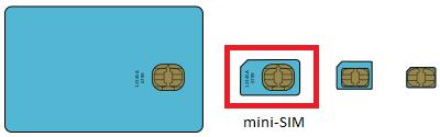 EM8610_SIM_CARDS_SIZES.png