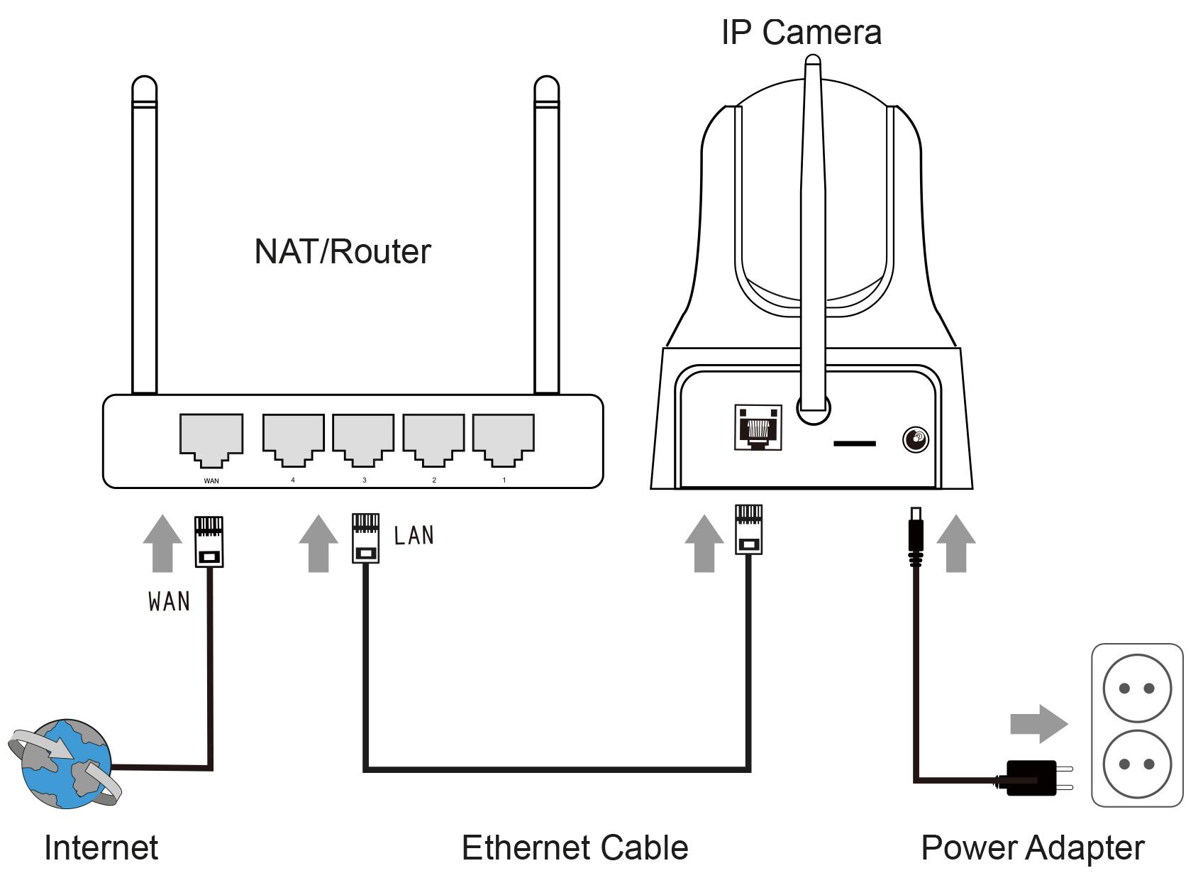 EM6325_EM6330_EM6331_aansluiten_op_netwerk.png
