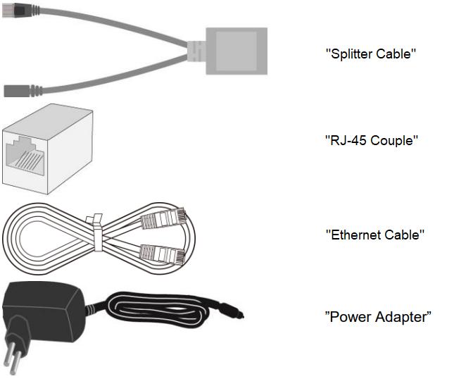 EM6350_aansluiten_netwerk_componenten_UK.png